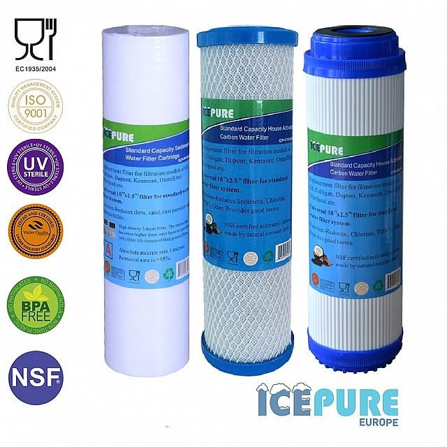 Omgekeerde Osmose Waterfilter Set