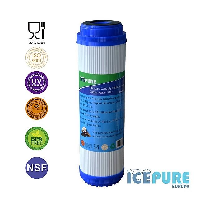 GAC Waterfilter Koolstof van Icepure ICP-GAC10