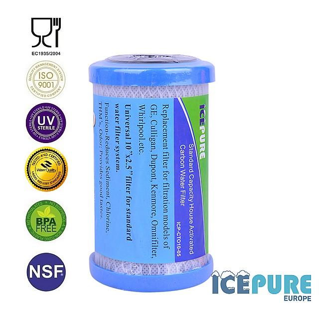 5 inch Koolstoffilter - Carbon Blok van Icepure ICP-CTO05-05