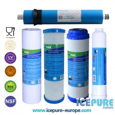 Waterfilter Sets